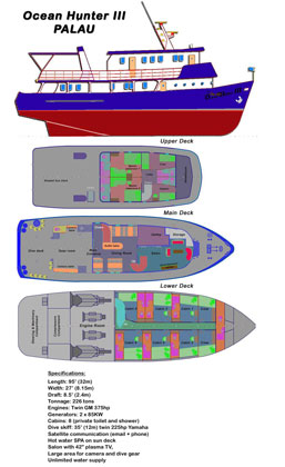 Mappe Ocean Hunter 3