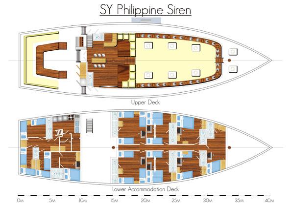 Philippine Siren Deck
