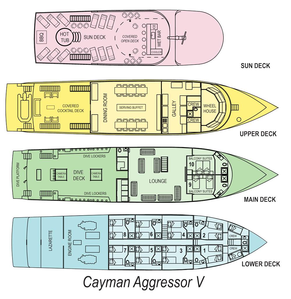 Cayman Aggressor Sistemazione Cabine